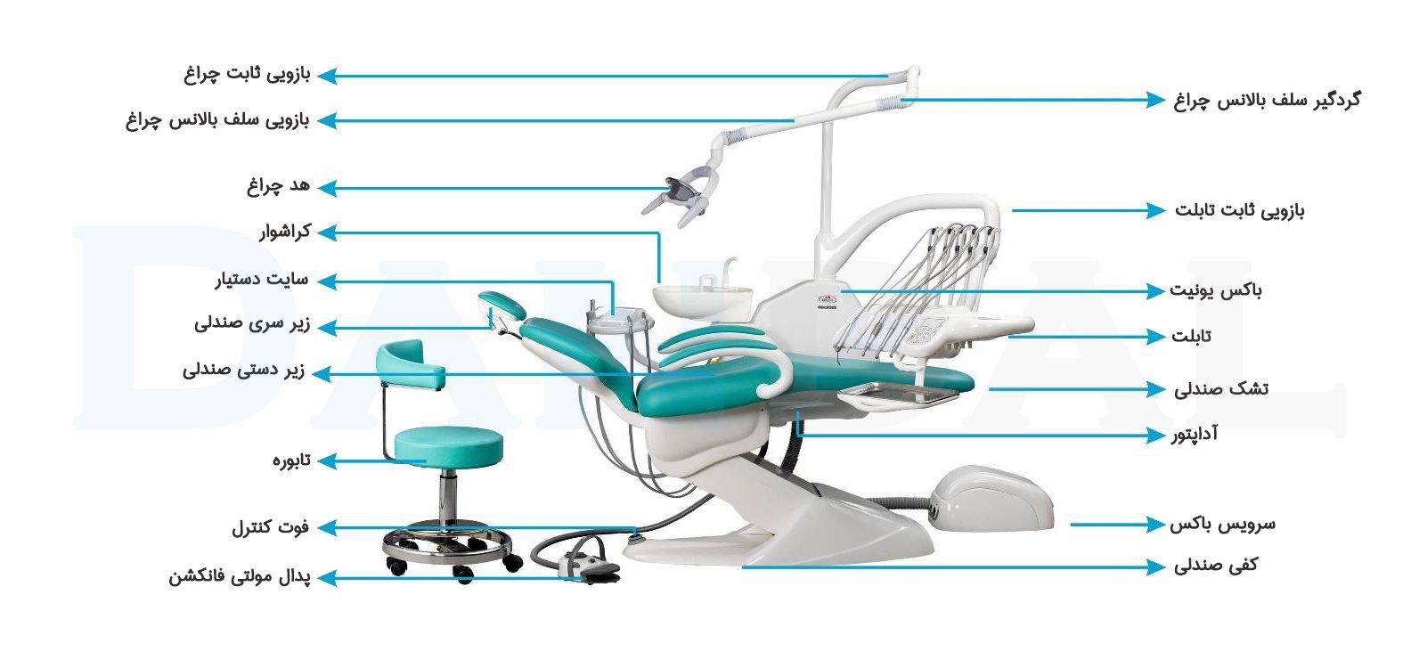 تعمیر و بازسازی یونیت دندانپزشکی